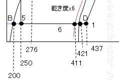 1種冷凍学識計算過去問-問2(11...